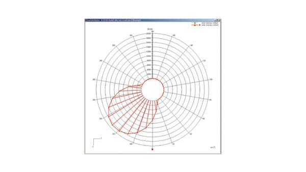 Gördülőcsapágyak az INA / FAG adatbázisból
